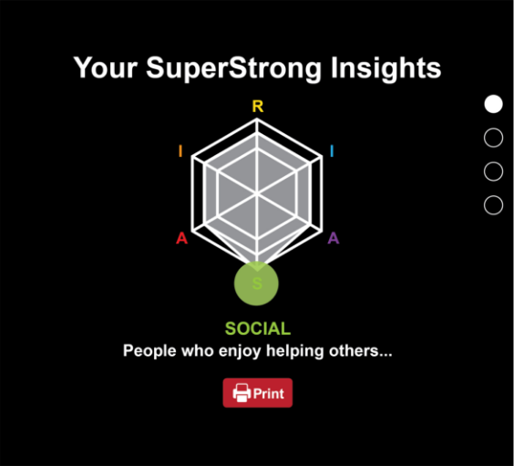 Your SuperStrong Insights